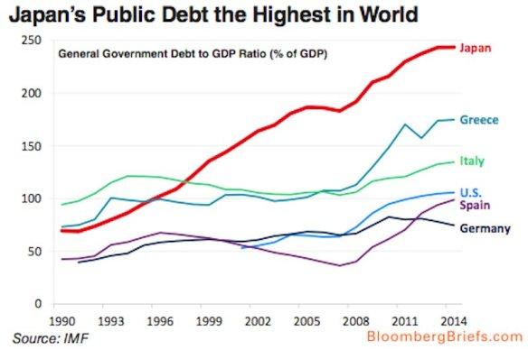 japan public debt.png